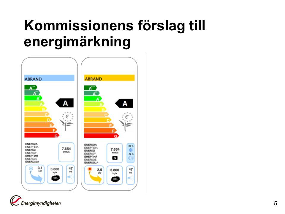 Kommissionens förslag till energimärkning 5