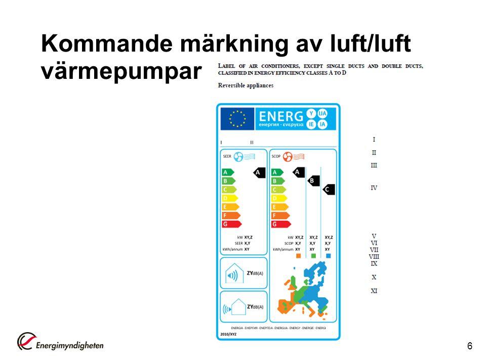 6 Kommande märkning av luft/luft värmepumpar