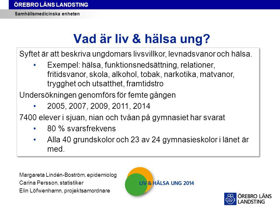 ÖREBRO LÄNS LANDSTING Samhällsmedicinska enheten Andel elever som tränar mer än 30 minuter på fritiden minst 2 gånger per vecka Liv & hälsa ung i Örebro län 2014