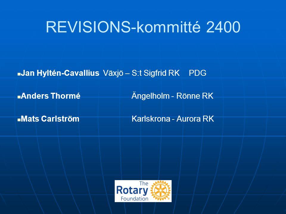 REVISIONS-kommitté 2400 Jan Hyltén-CavalliusVäxjö – S:t Sigfrid RKPDG Anders ThorméÄngelholm - Rönne RK Mats CarlströmKarlskrona - Aurora RK 12