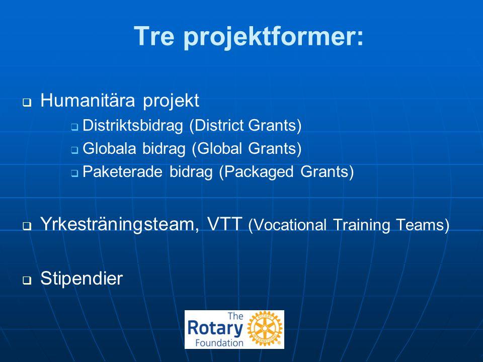 Årliga givandet till programfonden fördelas efter 3 år: 100 % WF (Världsfonden) 50 % DDF ( District Designated Funds) 50 % District Grants 25 % Global Grants 25+25 % Stipendier m.m.
