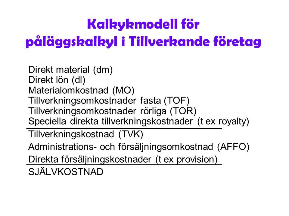 Direkt material (dm) Direkt lön (dl) Materialomkostnad (MO) Tillverkningsomkostnader fasta (TOF) Tillverkningsomkostnader rörliga (TOR) Speciella direkta tillverkningskostnader (t ex royalty) Tillverkningskostnad (TVK) Administrations- och försäljningsomkostnad (AFFO) Direkta försäljningskostnader (t ex provision) SJÄLVKOSTNAD Kalkykmodell för påläggskalkyl i Tillverkande företag