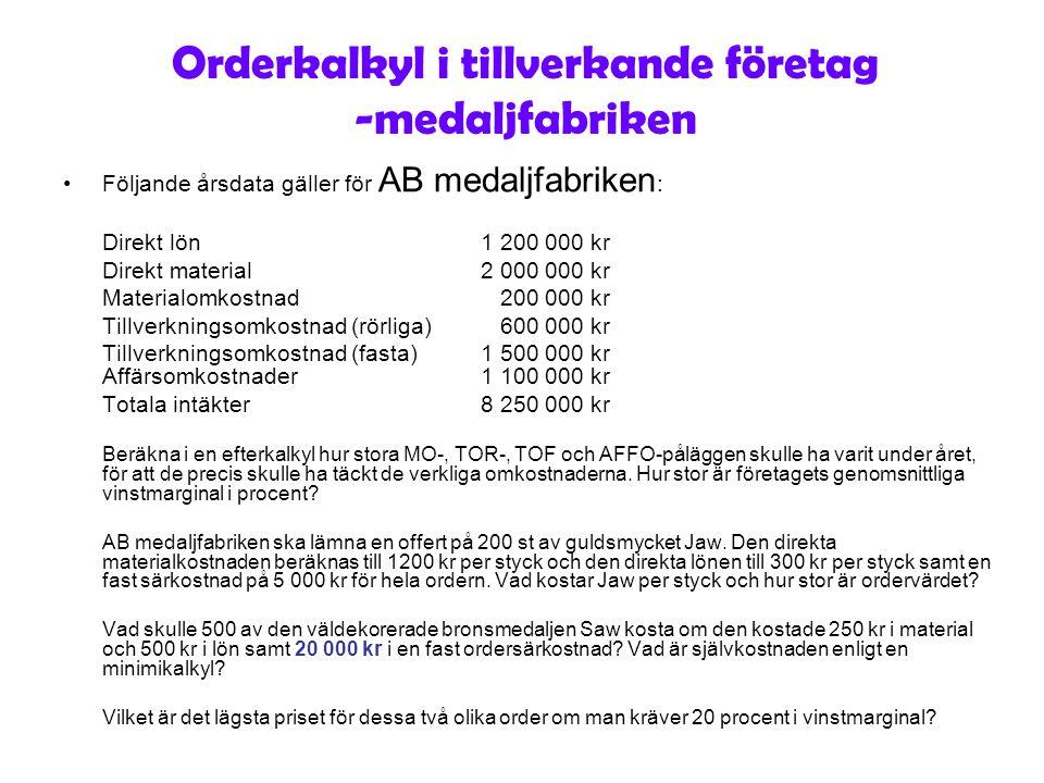 Orderkalkyl i tillverkande företag -medaljfabriken Följande årsdata gäller för AB medaljfabriken : Direkt lön1 200 000 kr Direkt material2 000 000 kr