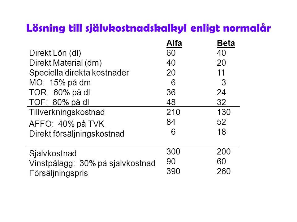 Lösning till självkostnadskalkyl enligt normalår Direkt Lön (dl) Direkt Material (dm) Speciella direkta kostnader MO: 15% på dm TOR: 60% på dl TOF: 80