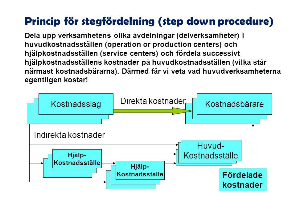 Princip för stegfördelning (step down procedure) Dela upp verksamhetens olika avdelningar (delverksamheter) i huvudkostnadsställen (operation or production centers) och hjälpkostnadsställen (service centers) och fördela successivt hjälpkostnadsställens kostnader på huvudkostnadsställen (vilka står närmast kostnadsbärarna).
