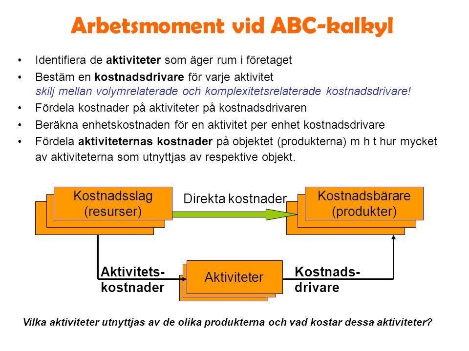 Arbetsmoment vid ABC-kalkyl Identifiera de aktiviteter som äger rum i företaget Bestäm en kostnadsdrivare för varje aktivitet skilj mellan volymrelate