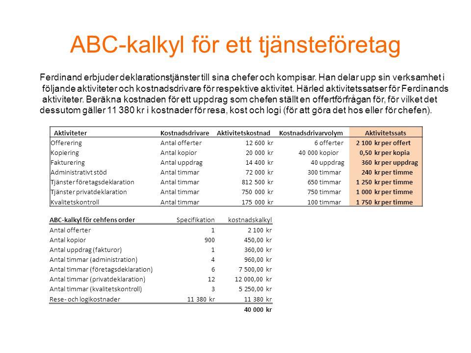 ABC-kalkyl för ett tjänsteföretag AktiviteterKostnadsdrivareAktivitetskostnadKostnadsdrivarvolymAktivitetssats OffereringAntal offerter12 600 kr6offer
