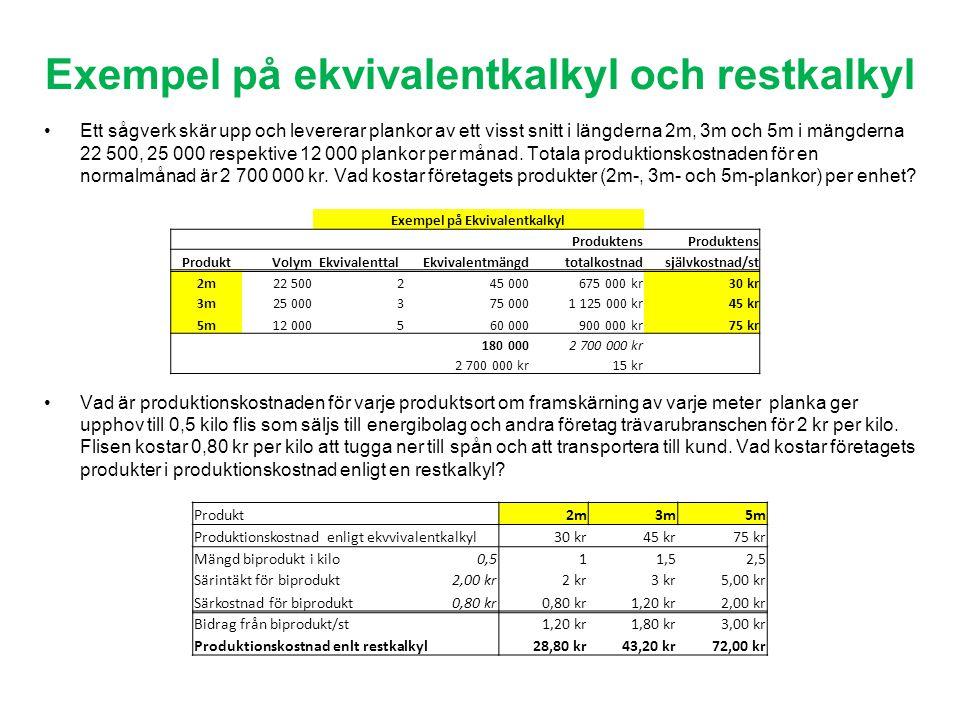 Ex på normalkalkyl vid självkostnadskalkyl AB reparationsverkstad räknar det kommande året med en tillverkning och försäljning som är 80% av den normala.
