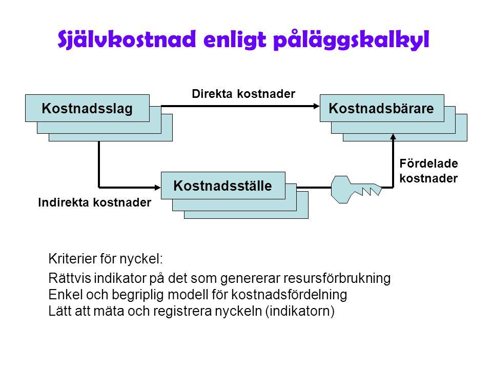 Kausalitetsprincipen och ex på fördelning av TOF Antag två produkter A och B.
