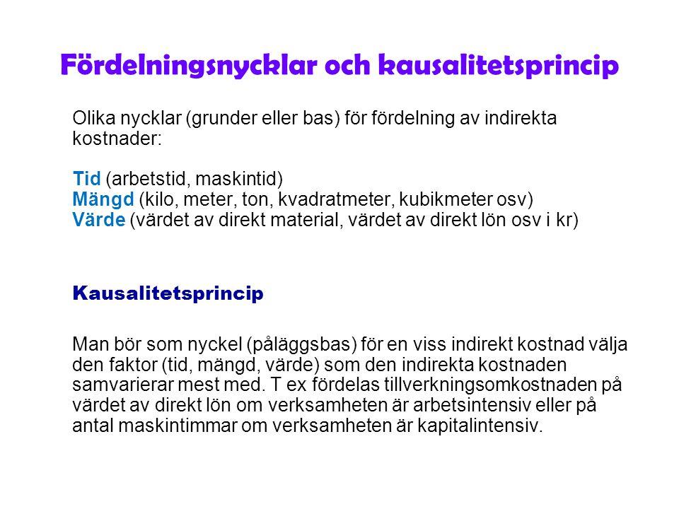 Exempel på Stegfördelning Where is the rock'n roll.