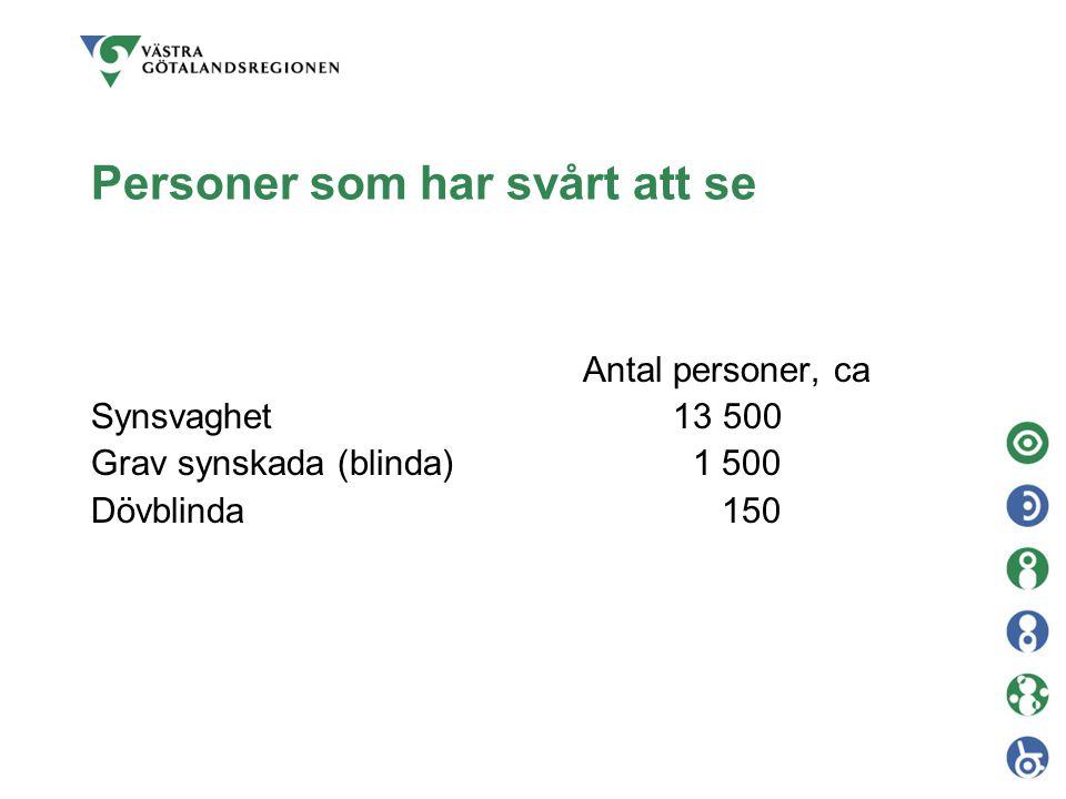 Personer som har svårt att se Antal personer, ca Synsvaghet 13 500 Grav synskada (blinda) 1 500 Dövblinda 150