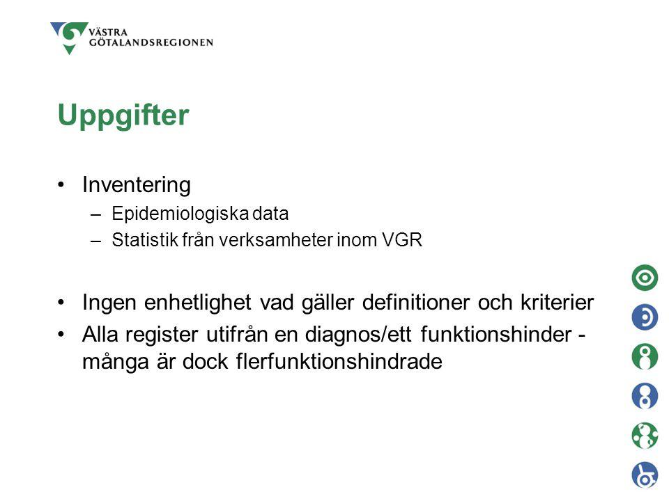 Uppgifter Inventering –Epidemiologiska data –Statistik från verksamheter inom VGR Ingen enhetlighet vad gäller definitioner och kriterier Alla registe