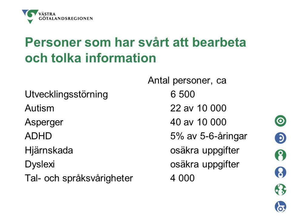 Personer som har svårt att bearbeta och tolka information Antal personer, ca Utvecklingsstörning 6 500 Autism22 av 10 000 Asperger 40 av 10 000 ADHD 5