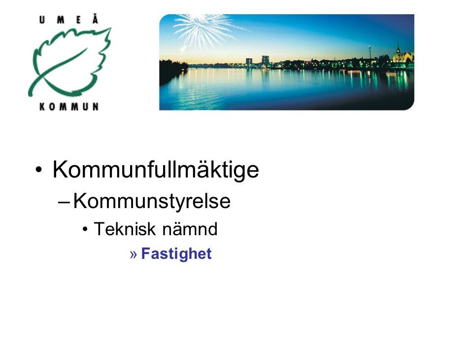 Fastighetsdrift Skötsel/tillsyn Avhjälpande underhåll Förebyggande underhåll El, värme, vatten, kyla Myndighetsförelägganden Arbetsmiljö Miljö Brand Etc.