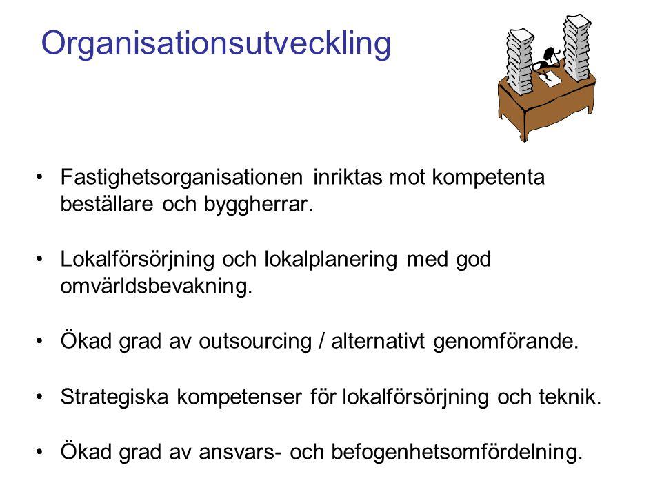 Organisationsutveckling Fastighetsorganisationen inriktas mot kompetenta beställare och byggherrar. Lokalförsörjning och lokalplanering med god omvärl
