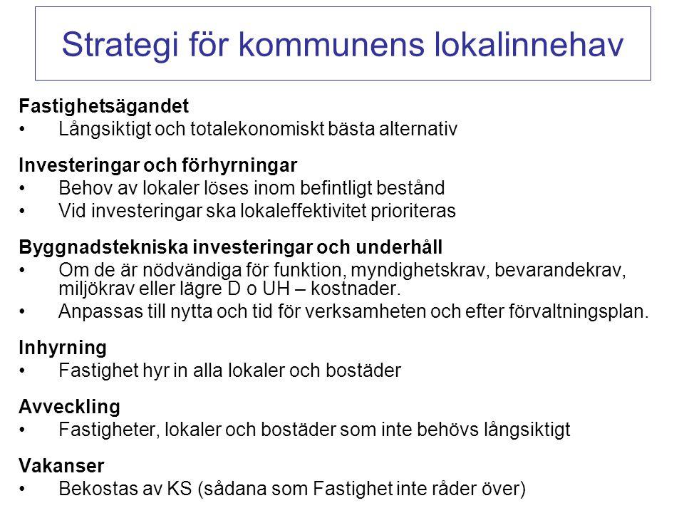Strategi för kommunens lokalinnehav Fastighetsägandet Långsiktigt och totalekonomiskt bästa alternativ Investeringar och förhyrningar Behov av lokaler