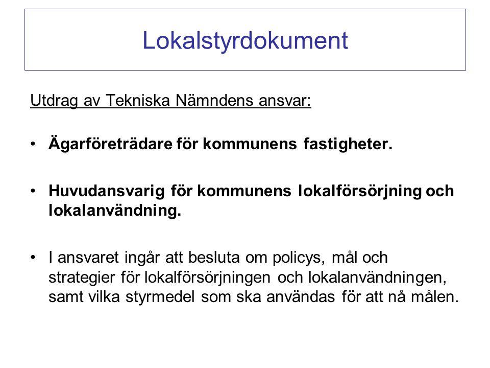 Lokalstyrdokument Utdrag av Tekniska Nämndens ansvar: Ägarföreträdare för kommunens fastigheter.