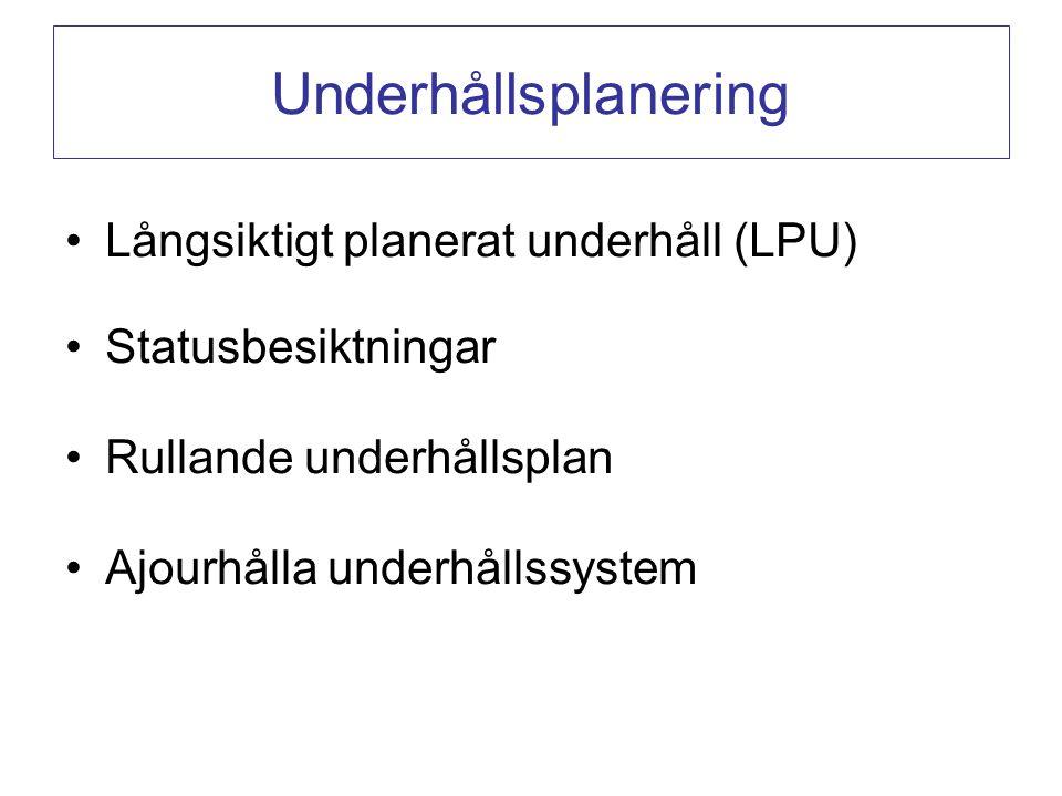 Underhållsplanering Långsiktigt planerat underhåll (LPU) Statusbesiktningar Rullande underhållsplan Ajourhålla underhållssystem