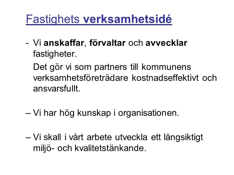 Registerhantering Fastighetsdatabas Ritningsarkiv Nyckel- & låssystem
