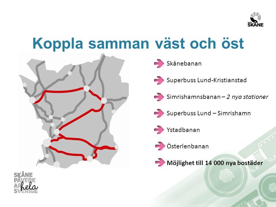 Koppla samman väst och öst Skånebanan Superbuss Lund-Kristianstad Simrishamnsbanan – 2 nya stationer Superbuss Lund – Simrishamn Ystadbanan Österlenbanan Möjlighet till 14 000 nya bostäder