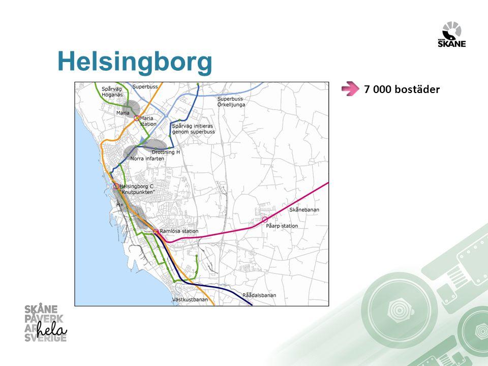 Helsingborg 7 000 bostäder