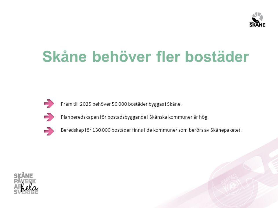 Skåne behöver fler bostäder Fram till 2025 behöver 50 000 bostäder byggas i Skåne. Planberedskapen för bostadsbyggande i Skånska kommuner är hög. Bere