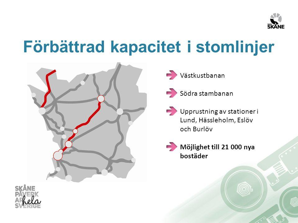 Förbättrad kapacitet i stomlinjer Västkustbanan Södra stambanan Upprustning av stationer i Lund, Hässleholm, Eslöv och Burlöv Möjlighet till 21 000 ny