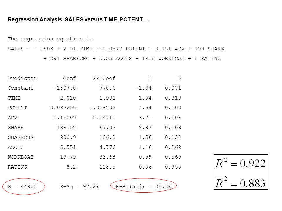Regression Analysis: SALES versus TIME, POTENT,... The regression equation is SALES = - 1508 + 2.01 TIME + 0.0372 POTENT + 0.151 ADV + 199 SHARE + 291