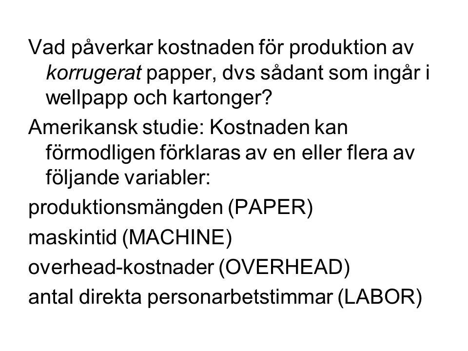 Vad påverkar kostnaden för produktion av korrugerat papper, dvs sådant som ingår i wellpapp och kartonger.