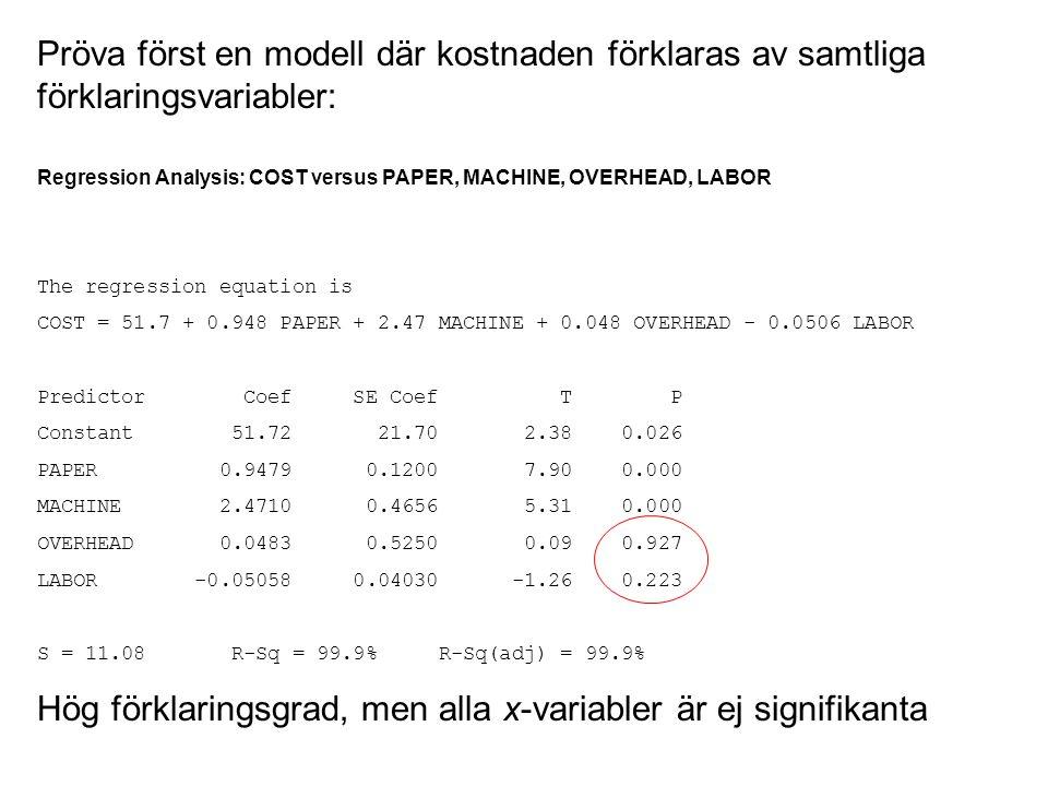 Pröva först en modell där kostnaden förklaras av samtliga förklaringsvariabler: Regression Analysis: COST versus PAPER, MACHINE, OVERHEAD, LABOR The regression equation is COST = 51.7 + 0.948 PAPER + 2.47 MACHINE + 0.048 OVERHEAD - 0.0506 LABOR Predictor Coef SE Coef T P Constant 51.72 21.70 2.38 0.026 PAPER 0.9479 0.1200 7.90 0.000 MACHINE 2.4710 0.4656 5.31 0.000 OVERHEAD 0.0483 0.5250 0.09 0.927 LABOR -0.05058 0.04030 -1.26 0.223 S = 11.08 R-Sq = 99.9% R-Sq(adj) = 99.9% Hög förklaringsgrad, men alla x-variabler är ej signifikanta