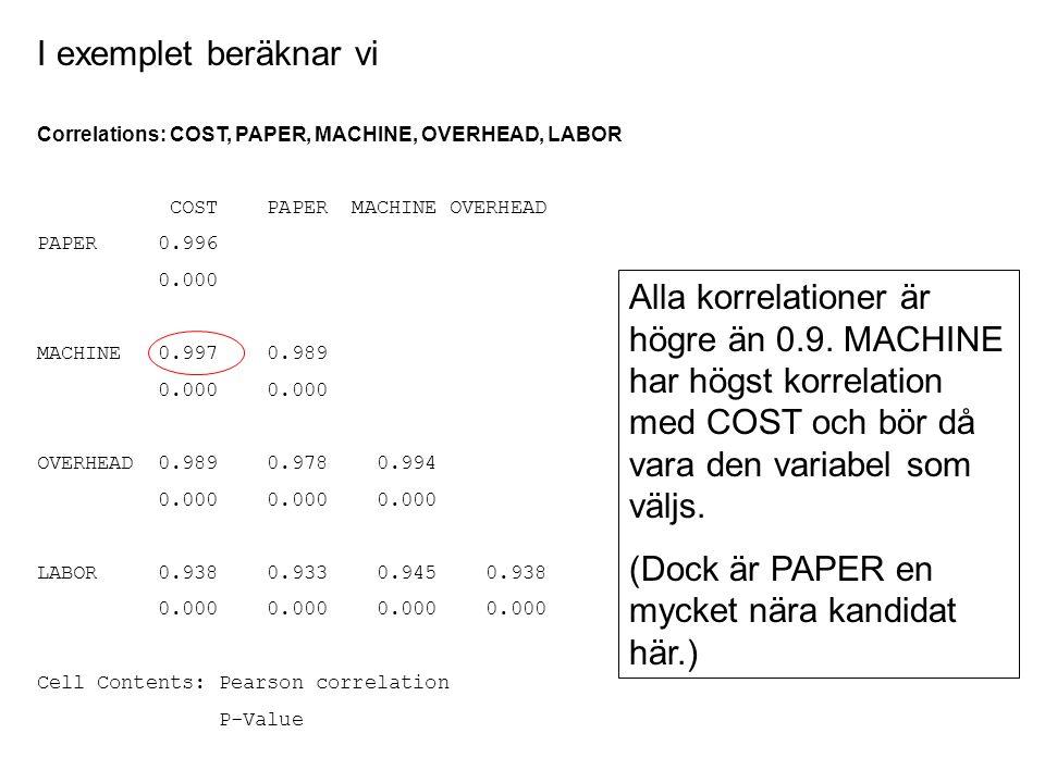 Regression Analysis: COST versus PAPER, MACHINE, OVERHEAD, LABOR The regression equation is COST = 51.7 + 0.948 PAPER + 2.47 MACHINE + 0.048 OVERHEAD - 0.0506 LABOR Predictor Coef SE Coef T P VIF Constant 51.72 21.70 2.38 0.026 PAPER 0.9479 0.1200 7.90 0.000 55.5 MACHINE 2.4710 0.4656 5.31 0.000 228.9 OVERHEAD 0.0483 0.5250 0.09 0.927 104.1 LABOR -0.05058 0.04030 -1.26 0.223 9.3 S = 11.08 R-Sq = 99.9% R-Sq(adj) = 99.9% Vi ser att det råder stora problem med (multi)kollinearitet här!