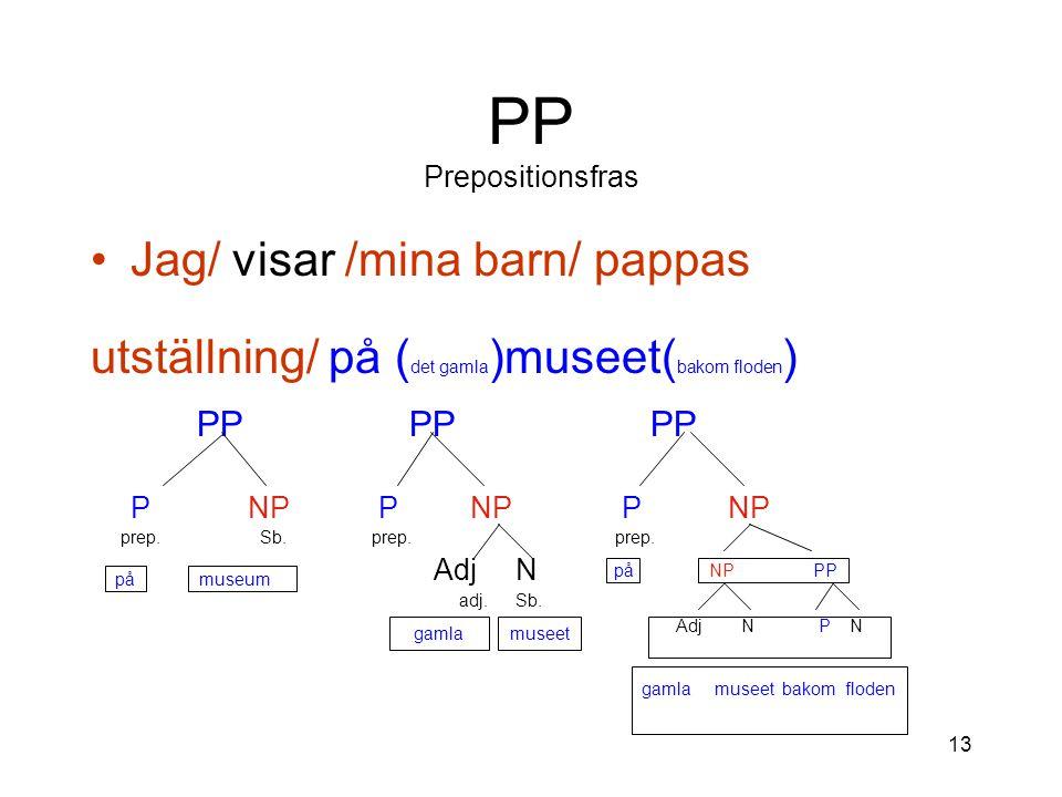 13 PP Prepositionsfras Jag/ visar /mina barn/ pappas utställning/ på ( det gamla )museet( bakom floden ) PPPP PP P NP P NPPNP prep.