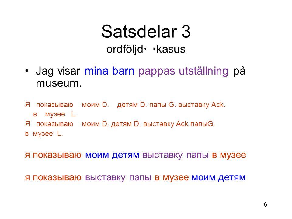 7 Fraser Nominalfras NP noun phrase Nomina ( substantiv, pronomen, substantiverade ord ) Jag/ visar /mina barn/ pappas utställning.