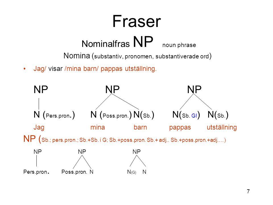 18 Adverbfraser 2 AdvP Vi studerar hemma S NPVP pers.pron.