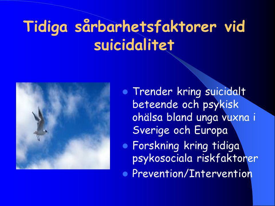 Tidiga sårbarhetsfaktorer vid suicidalitet Trender kring suicidalt beteende och psykisk ohälsa bland unga vuxna i Sverige och Europa Forskning kring tidiga psykosociala riskfaktorer Prevention/Intervention