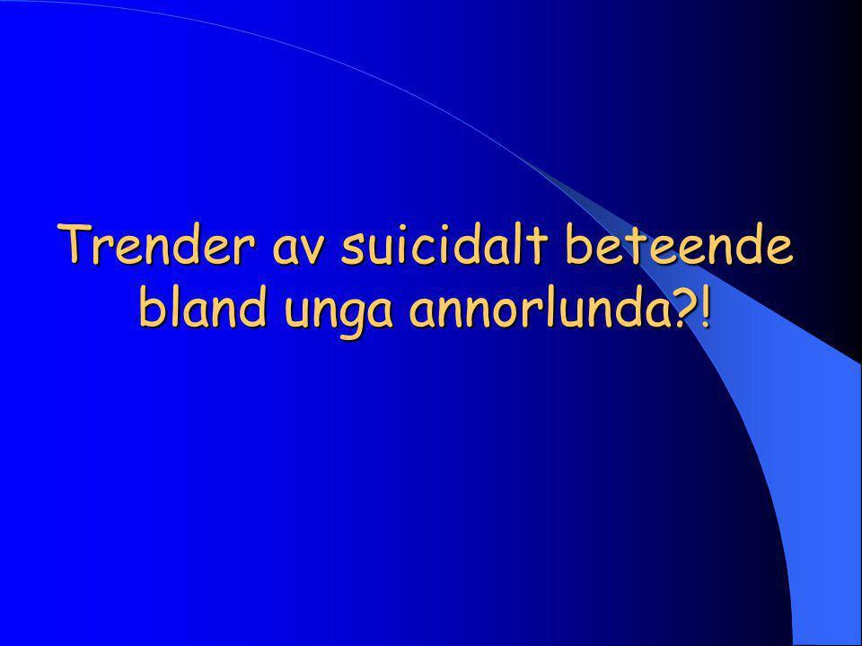 Trender av suicidalt beteende bland unga annorlunda?!