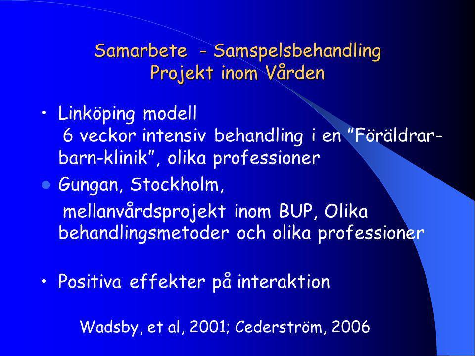 Samarbete - Samspelsbehandling Projekt inom Vården Linköping modell 6 veckor intensiv behandling i en Föräldrar- barn-klinik , olika professioner Gungan, Stockholm, mellanvårdsprojekt inom BUP, Olika behandlingsmetoder och olika professioner Positiva effekter på interaktion Wadsby, et al, 2001; Cederström, 2006
