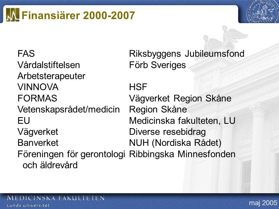 maj 2005 FASRiksbyggens Jubileumsfond VårdalstiftelsenFörb Sveriges Arbetsterapeuter VINNOVAHSF FORMASVägverket Region Skåne Vetenskapsrådet/medicinRe