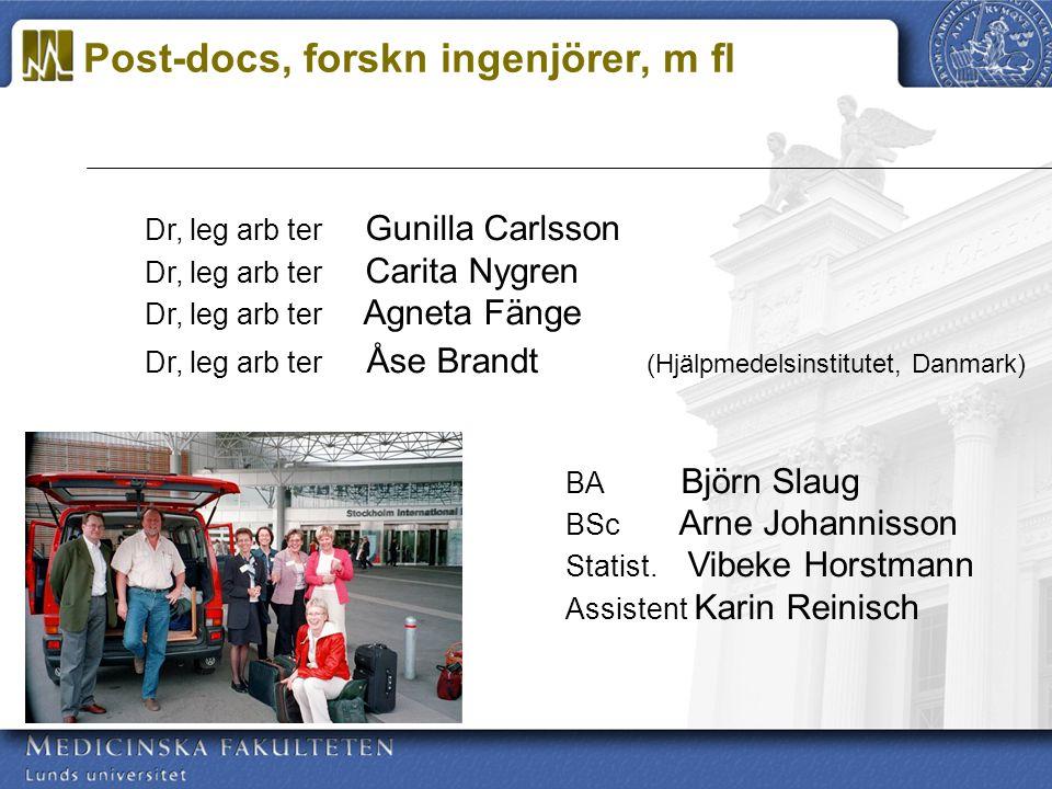 Dr, leg arb ter Gunilla Carlsson Dr, leg arb ter Carita Nygren Dr, leg arb ter Agneta Fänge Dr, leg arb ter Åse Brandt (Hjälpmedelsinstitutet, Danmark