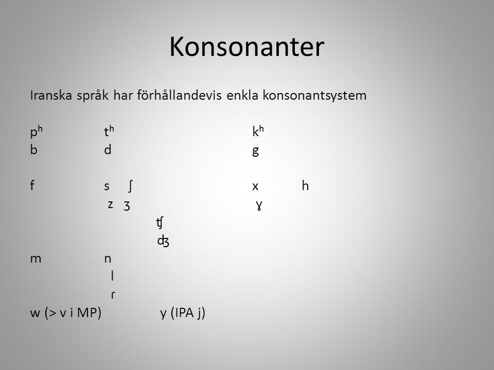 Konsonanter Iranska språk har förhållandevis enkla konsonantsystem pʰtʰkʰ bdg fsʃx h z ʒ ɣ ʧ ʤ mn l ɾ w (> v i MP) y (IPA j)