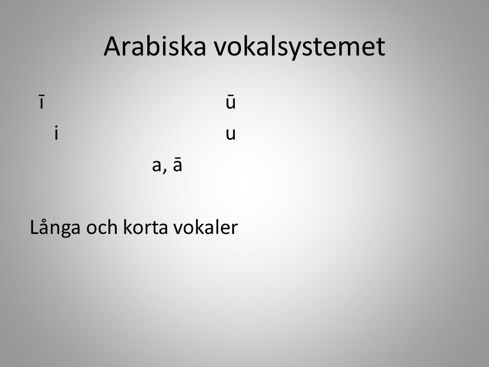 Arabiska vokalsystemet īū iu a, ā Långa och korta vokaler