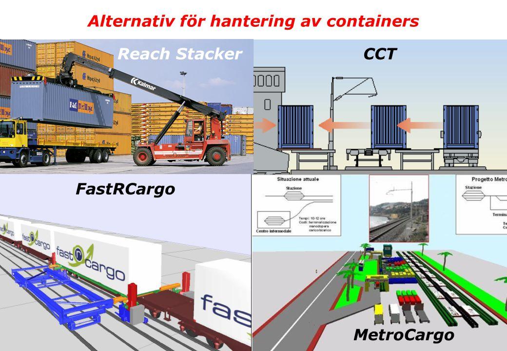 KTH Järnvägsgruppen Centrum för forskning och utbildning i järnvägsteknik Alternativ för hantering av containers FastRCargo MetroCargo Reach StackerCC