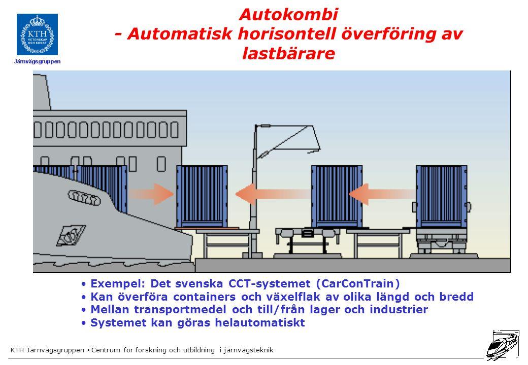 KTH Järnvägsgruppen Centrum för forskning och utbildning i järnvägsteknik Autokombi - Automatisk horisontell överföring av lastbärare Exempel: Det sve