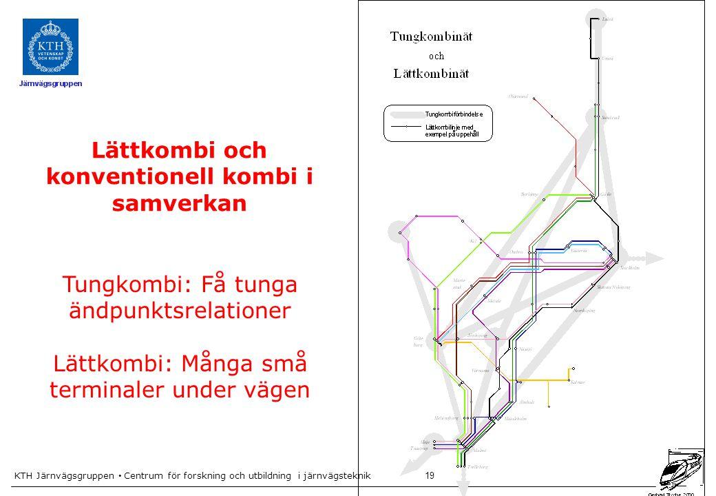KTH Järnvägsgruppen Centrum för forskning och utbildning i järnvägsteknik 19 Lättkombi och konventionell kombi i samverkan Tungkombi: Få tunga ändpunktsrelationer Lättkombi: Många små terminaler under vägen