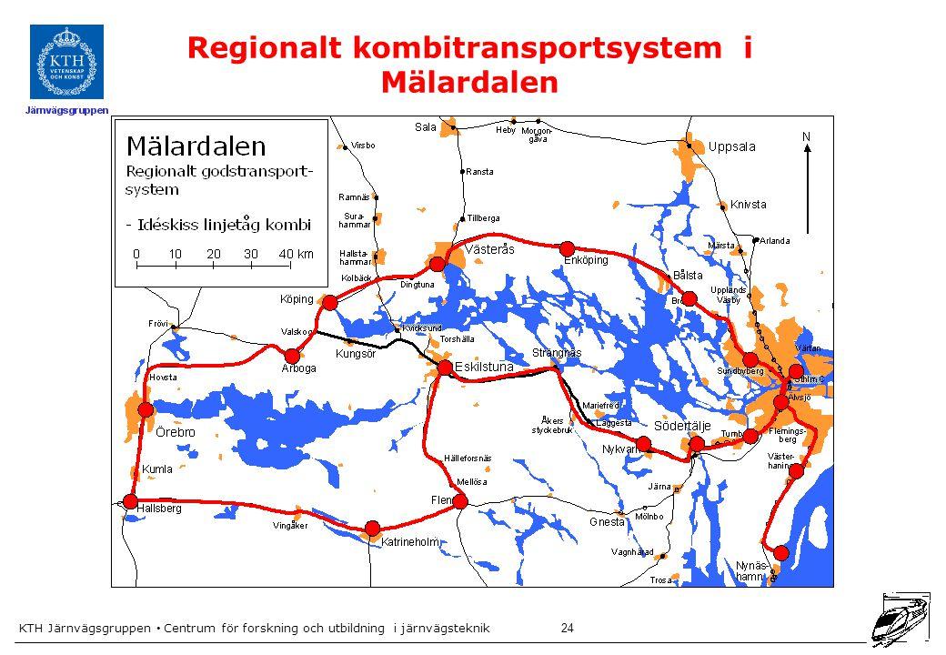 KTH Järnvägsgruppen Centrum för forskning och utbildning i järnvägsteknik 24 Regionalt kombitransportsystem i Mälardalen