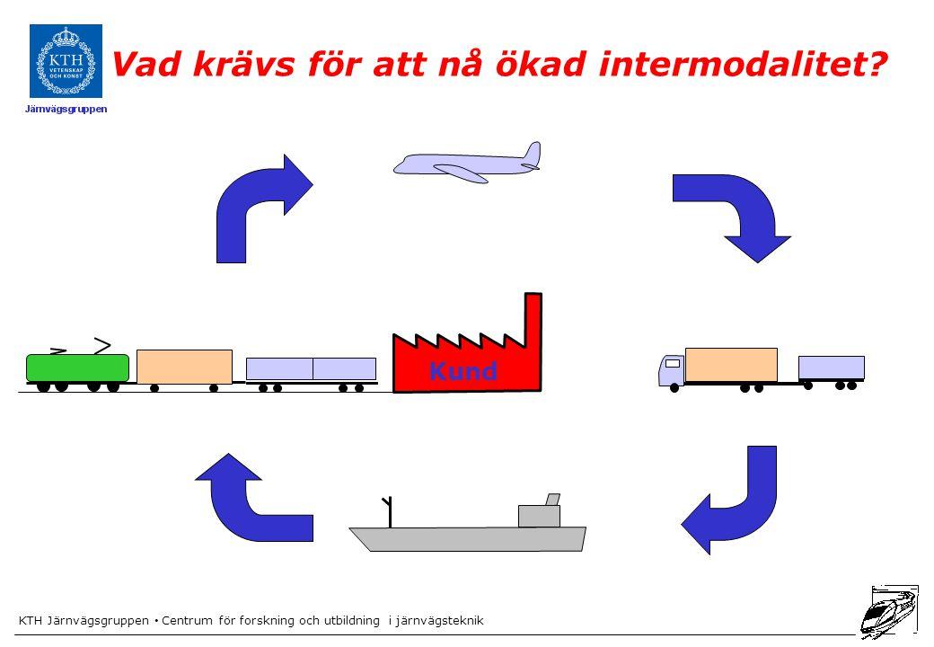 KTH Järnvägsgruppen Centrum för forskning och utbildning i järnvägsteknik Vad krävs för att nå ökad intermodalitet.