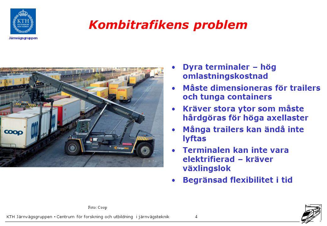 KTH Järnvägsgruppen Centrum för forskning och utbildning i järnvägsteknik 4 Foto: Coop Kombitrafikens problem Dyra terminaler – hög omlastningskostnad