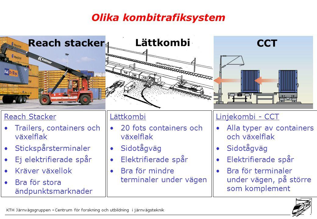 KTH Järnvägsgruppen Centrum för forskning och utbildning i järnvägsteknik Olika kombitrafiksystem CCT Reach Stacker Trailers, containers och växelflak