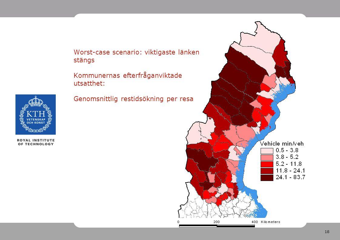 18 Worst-case scenario: viktigaste länken stängs Kommunernas efterfråganviktade utsatthet: Genomsnittlig restidsökning per resa