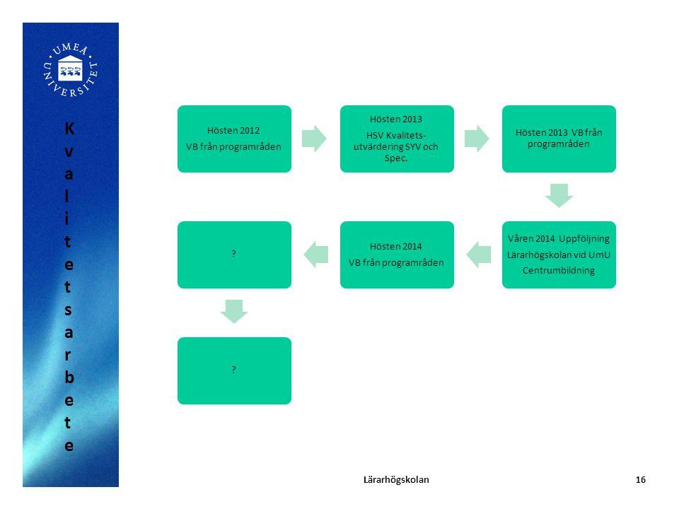 16 Hösten 2012 VB från programråden Hösten 2013 HSV Kvalitets- utvärdering SYV och Spec. Hösten 2013 VB från programråden Våren 2014 Uppföljning Lärar
